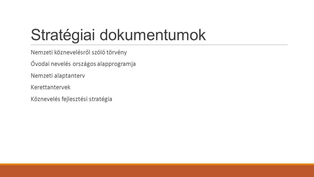 Stratégiai dokumentumok Nemzeti köznevelésről szóló törvény Óvodai nevelés országos alapprogramja Nemzeti alaptanterv Kerettantervek Köznevelés fejles