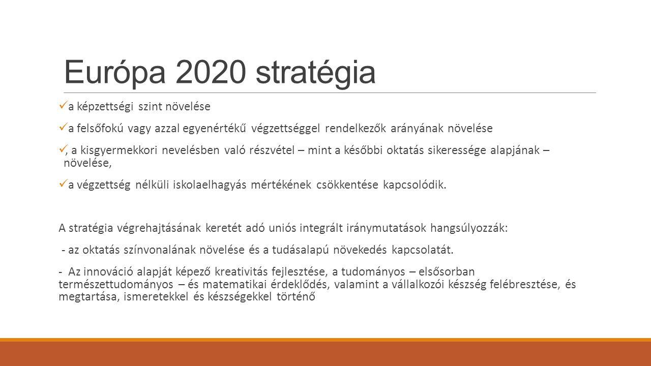 Európa 2020 stratégia a képzettségi szint növelése a felsőfokú vagy azzal egyenértékű végzettséggel rendelkezők arányának növelése, a kisgyermekkori n