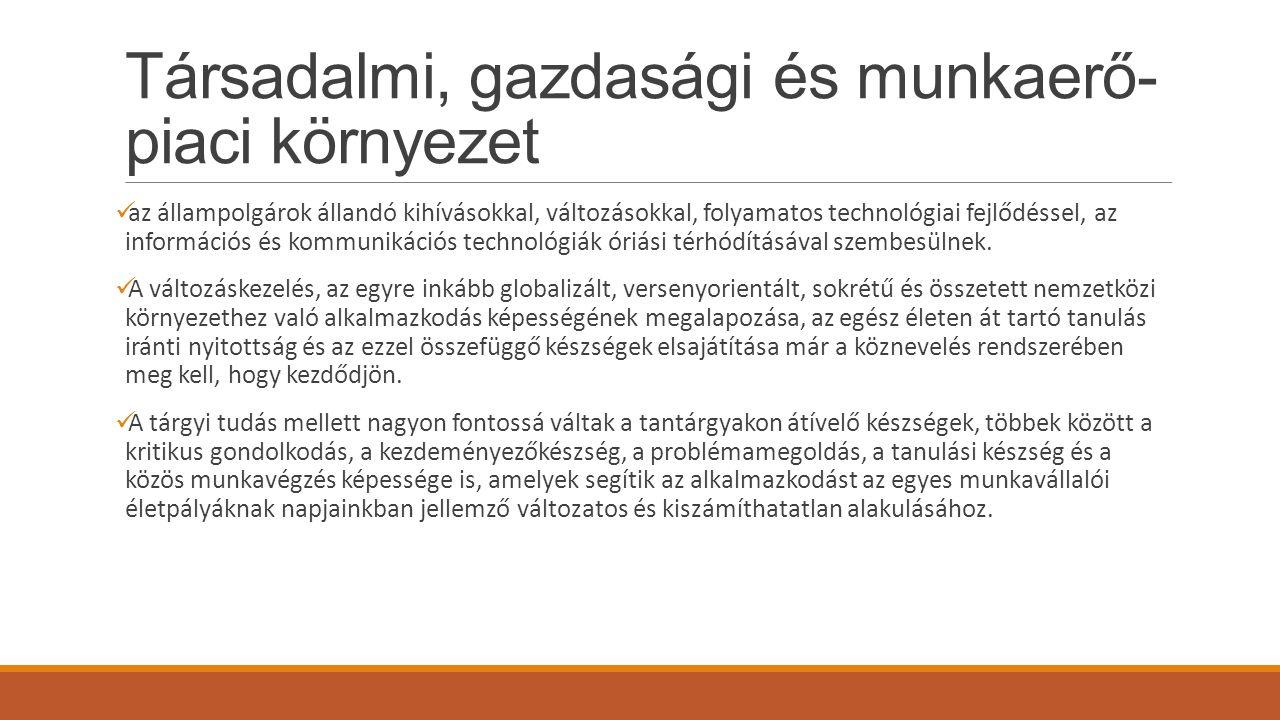 Társadalmi, gazdasági és munkaerő- piaci környezet az állampolgárok állandó kihívásokkal, változásokkal, folyamatos technológiai fejlődéssel, az infor