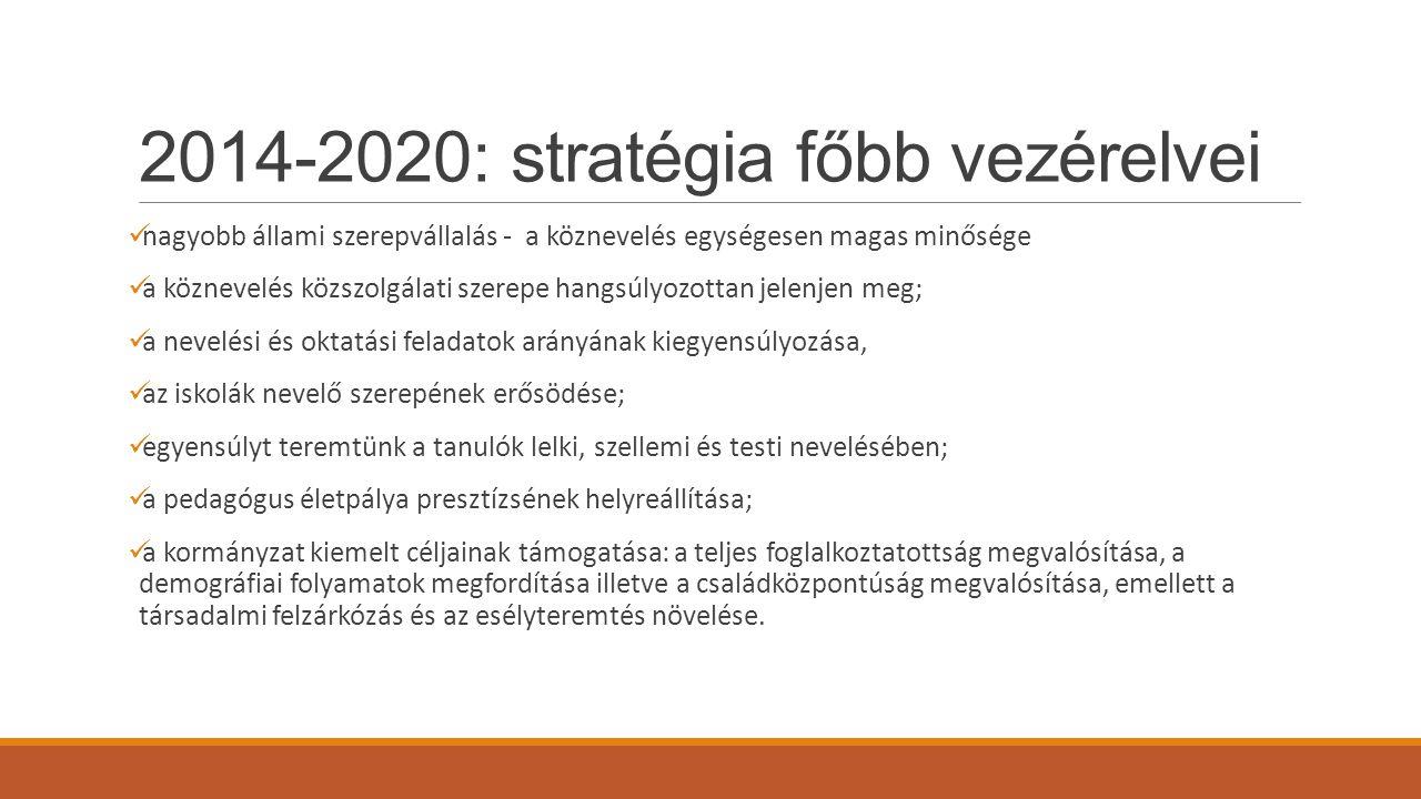 2014-2020: stratégia főbb vezérelvei nagyobb állami szerepvállalás - a köznevelés egységesen magas minősége a köznevelés közszolgálati szerepe hangsúl