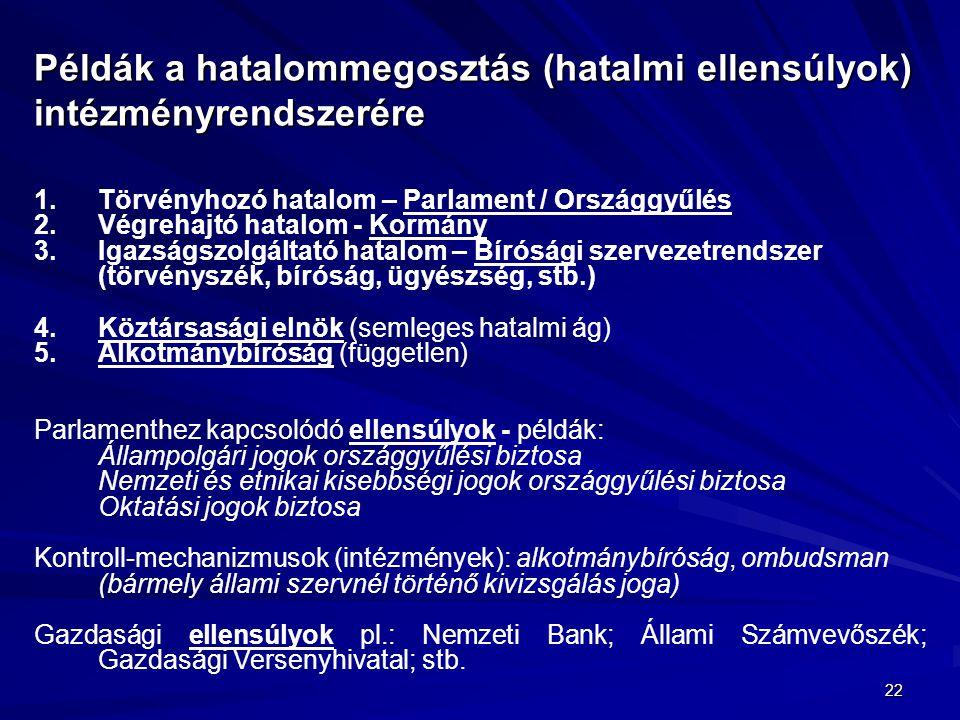 Példák a hatalommegosztás (hatalmi ellensúlyok) intézményrendszerére 22 1.Törvényhozó hatalom – Parlament / Országgyűlés 2.Végrehajtó hatalom - Kormán
