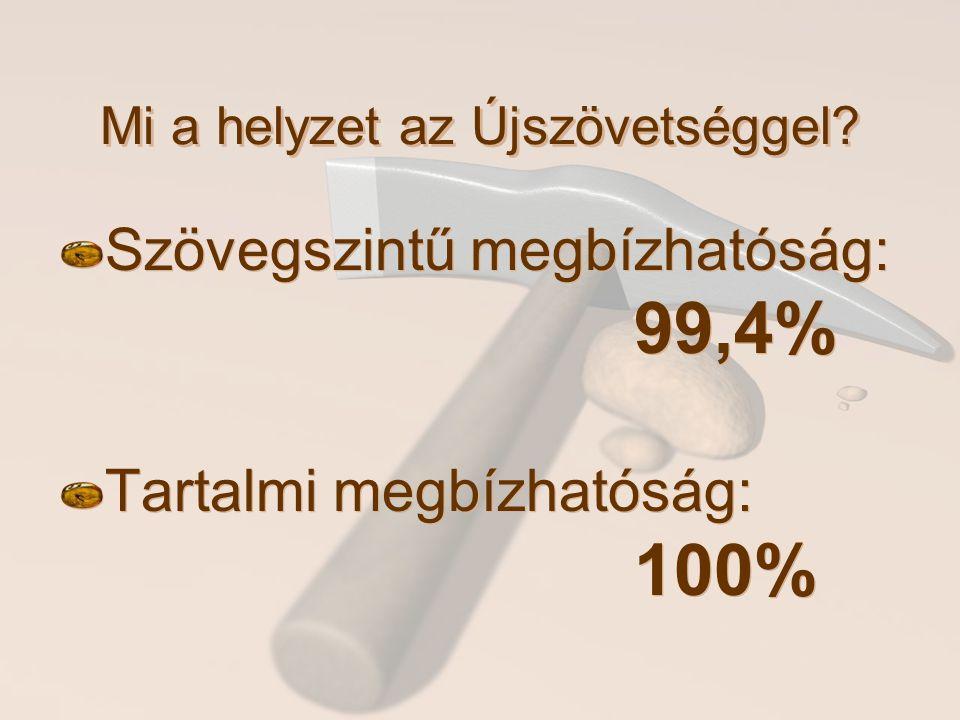 Mi a helyzet az Újszövetséggel? Szövegszintű megbízhatóság: 99,4% Tartalmi megbízhatóság: 100% Szövegszintű megbízhatóság: 99,4% Tartalmi megbízhatósá