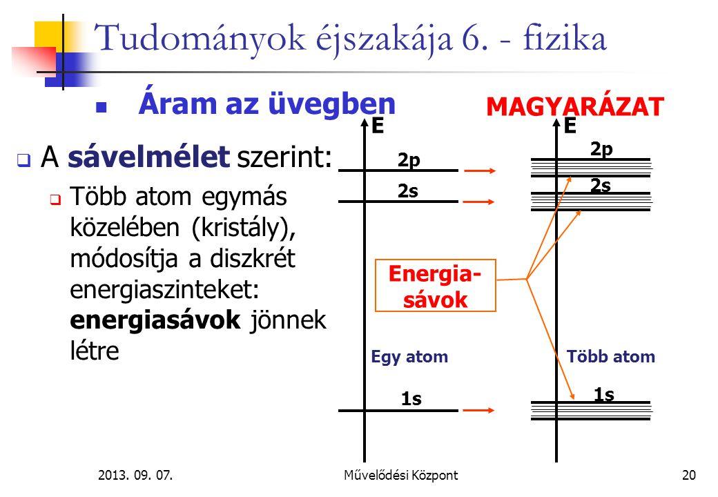 2013. 09. 07.Művelődési Központ20 Tudományok éjszakája 6. - fizika Áram az üvegben  A sávelmélet szerint:  Több atom egymás közelében (kristály), mó