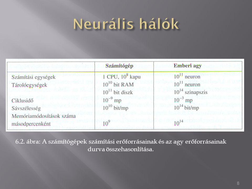 6.2. ábra: A számítógépek számítási erőforrásainak és az agy erőforrásainak durva összehasonlítása. 8