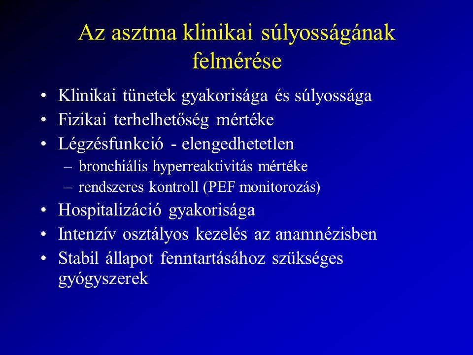 Az asztma klinikai súlyosságának felmérése Klinikai tünetek gyakorisága és súlyossága Fizikai terhelhetőség mértéke Légzésfunkció - elengedhetetlen –bronchiális hyperreaktivitás mértéke –rendszeres kontroll (PEF monitorozás) Hospitalizáció gyakorisága Intenzív osztályos kezelés az anamnézisben Stabil állapot fenntartásához szükséges gyógyszerek