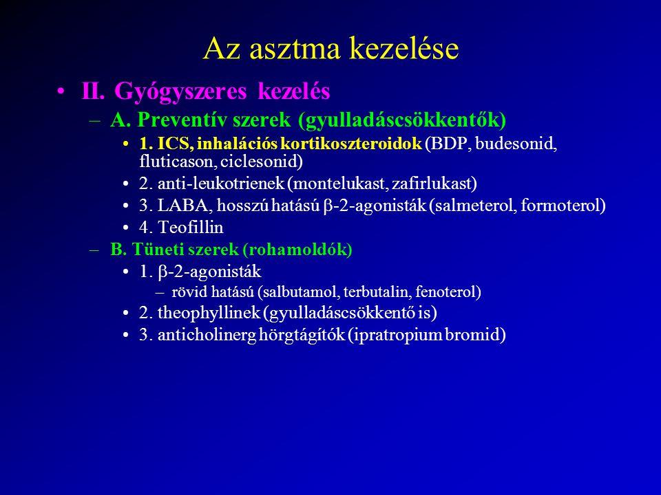 Az asztma kezelése II.Gyógyszeres kezelés –A. Preventív szerek (gyulladáscsökkentők) 1.