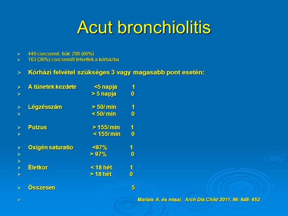 Acut bronchiolitis  449 csecsemő, fiúk: 298 (66%)  163 (36%) csecsemőt felvettek a kórházba  Kórházi felvétel szükséges 3 vagy magasabb pont esetén