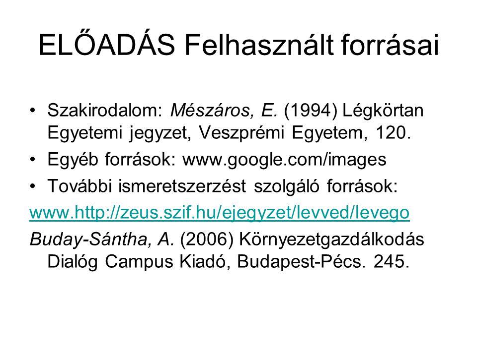 ELŐADÁS Felhasznált forrásai Szakirodalom: Mészáros, E. (1994) Légkörtan Egyetemi jegyzet, Veszprémi Egyetem, 120. Egyéb források: www.google.com/imag