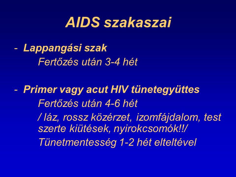 AIDS szakaszai -Lappangási szak Fertőzés után 3-4 hét -Primer vagy acut HIV tünetegyüttes Fertőzés után 4-6 hét / láz, rossz közérzet, izomfájdalom, t