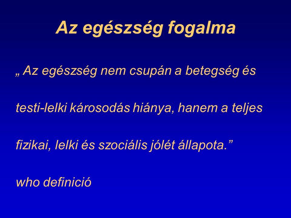 Ajánlott irodalom II.-Dr. Balázs Péter- Népegészségtan -Nosza Magdolna- Ápolástani ismeretek -G.