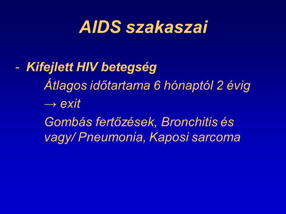 AIDS szakaszai -Kifejlett HIV betegség Átlagos időtartama 6 hónaptól 2 évig → exit Gombás fertőzések, Bronchitis és vagy/ Pneumonia, Kaposi sarcoma