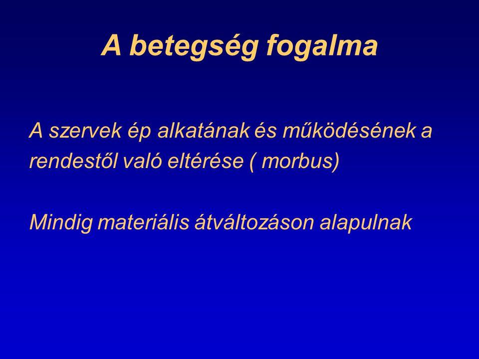 Fertőző betegségek -Gyermekkori / pl.Rubeola, Scarlatina, Pertussis, Varicella/ -Szerzett / pl.