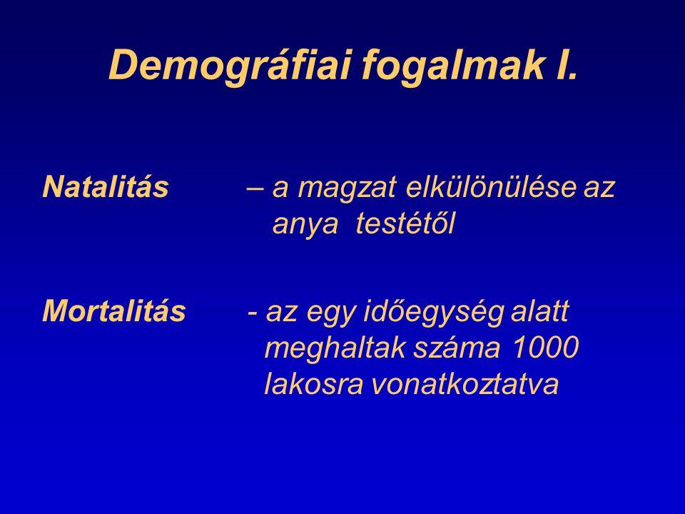 Demográfiai fogalmak II.