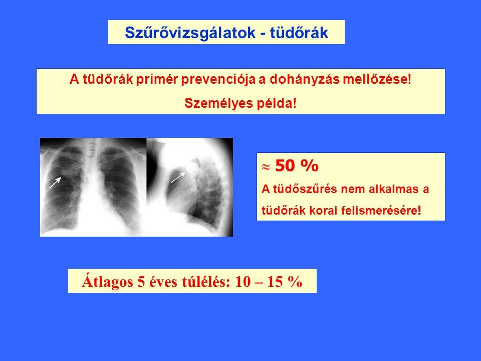 Szűrővizsgálatok - tüdőrák  50 % A tüdőszűrés nem alkalmas a tüdőrák korai felismerésére ! A tüdőrák primér prevenciója a dohányzás mellőzése! Személ