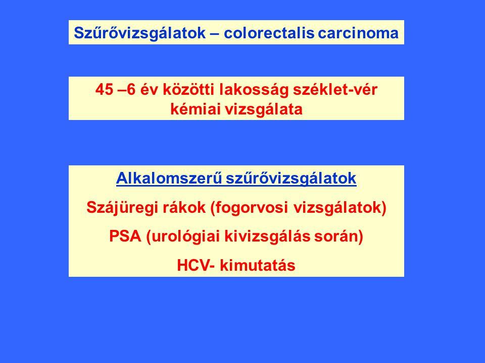Szűrővizsgálatok – colorectalis carcinoma 45 –6 év közötti lakosság széklet-vér kémiai vizsgálata Alkalomszerű szűrővizsgálatok Szájüregi rákok (fogor