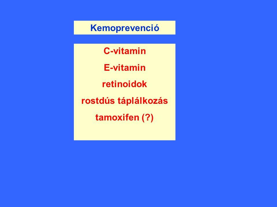 Kemoprevenció C-vitamin E-vitamin retinoidok rostdús táplálkozás tamoxifen (?)
