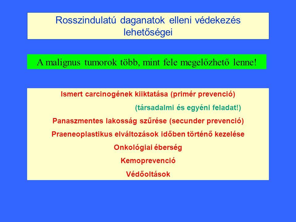 Rosszindulatú daganatok elleni védekezés lehetőségei Ismert carcinogének kiiktatása (primér prevenció) (társadalmi és egyéni feladat!) Panaszmentes la