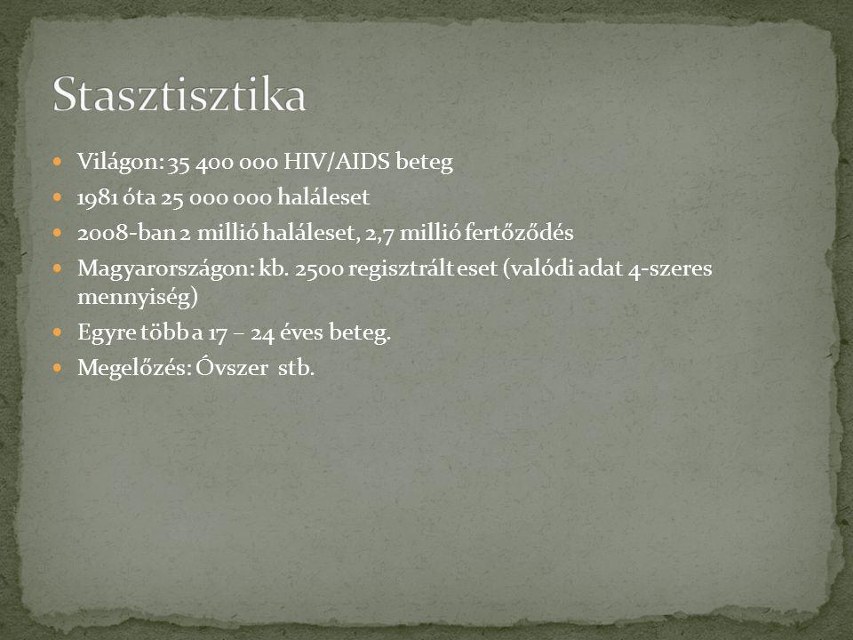 Világon: 35 400 000 HIV/AIDS beteg 1981 óta 25 000 000 haláleset 2008-ban 2 millió haláleset, 2,7 millió fertőződés Magyarországon: kb.