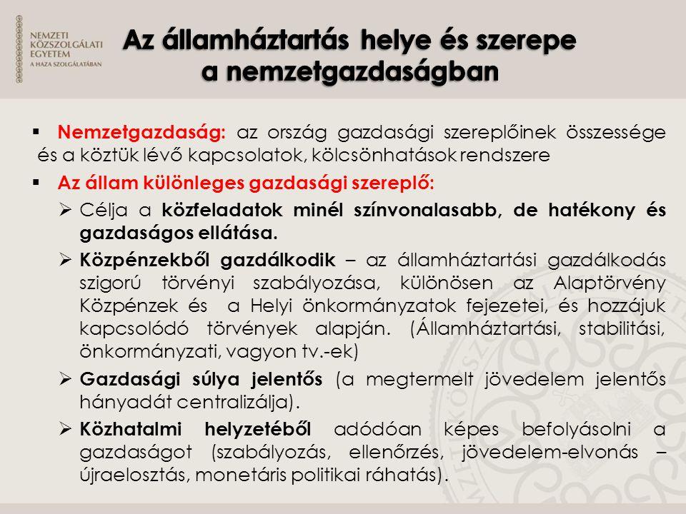 Alapításra jogosultKöltségvetési szerv típusa Országgyűlés, Kormány, miniszter központi költségvetési szerv, tb.