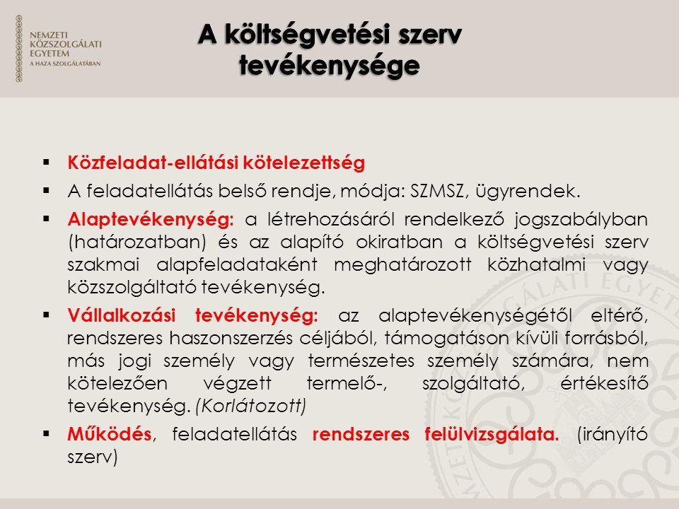 Közfeladat-ellátási kötelezettség  A feladatellátás belső rendje, módja: SZMSZ, ügyrendek.  Alaptevékenység: a létrehozásáról rendelkező jogszabál
