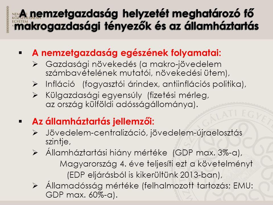 A fejezet áttekintésével az alábbi fogalmakat, összefüggéseket ismertük meg:  Államháztartás és nemzetgazdaság.