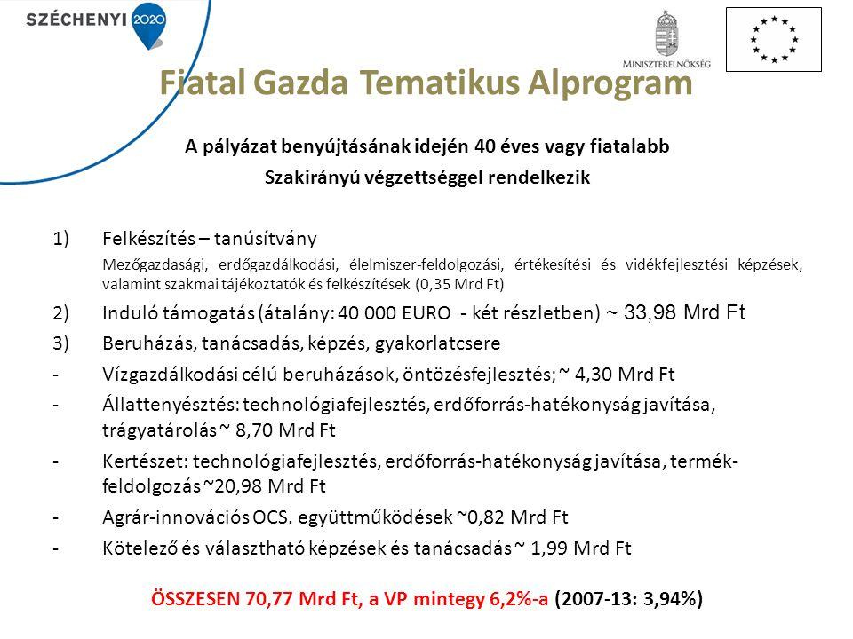 Fiatal Gazda Tematikus Alprogram A pályázat benyújtásának idején 40 éves vagy fiatalabb Szakirányú végzettséggel rendelkezik 1)Felkészítés – tanúsítvány Mezőgazdasági, erdőgazdálkodási, élelmiszer-feldolgozási, értékesítési és vidékfejlesztési képzések, valamint szakmai tájékoztatók és felkészítések (0,35 Mrd Ft) 2)Induló támogatás (átalány: 40 000 EURO - két részletben) ~ 33,98 Mrd Ft 3)Beruházás, tanácsadás, képzés, gyakorlatcsere -Vízgazdálkodási célú beruházások, öntözésfejlesztés; ~ 4,30 Mrd Ft -Állattenyésztés: technológiafejlesztés, erdőforrás-hatékonyság javítása, trágyatárolás ~ 8,70 Mrd Ft -Kertészet: technológiafejlesztés, erdőforrás-hatékonyság javítása, termék- feldolgozás ~20,98 Mrd Ft -Agrár-innovációs OCS.