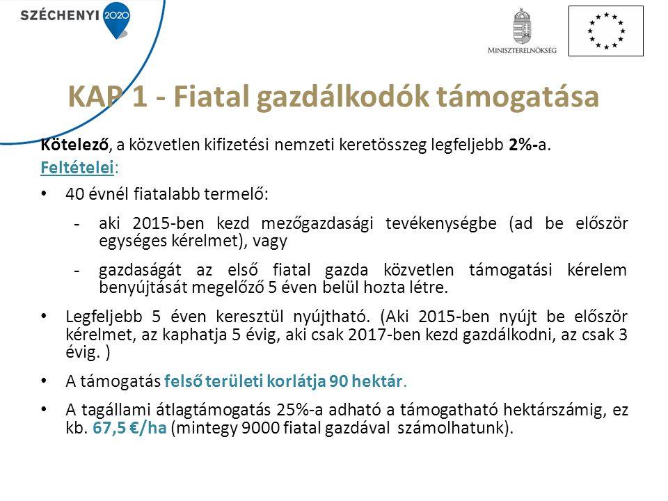 KAP 1 - Termeléshez kötött támogatás  Önkéntes, legfeljebb az éves pénzügyi keret 13%-a (évente közel ~175 millió euró, ~52,5 mrd Ft - 300 HUF/EUR árfolyamon) Anyatehén Hízott bika Tejhasznú tehén Juh Cukorrépa Rizs Gyümölcs Zöldség plusz 2% (évente közel ~27 millió euró, ~8,1 mrd Ft - 300 HUF/EUR árfolyamon) fehérjenövények támogatására  Szemes fehérjenövények  Szálas fehérjenövények