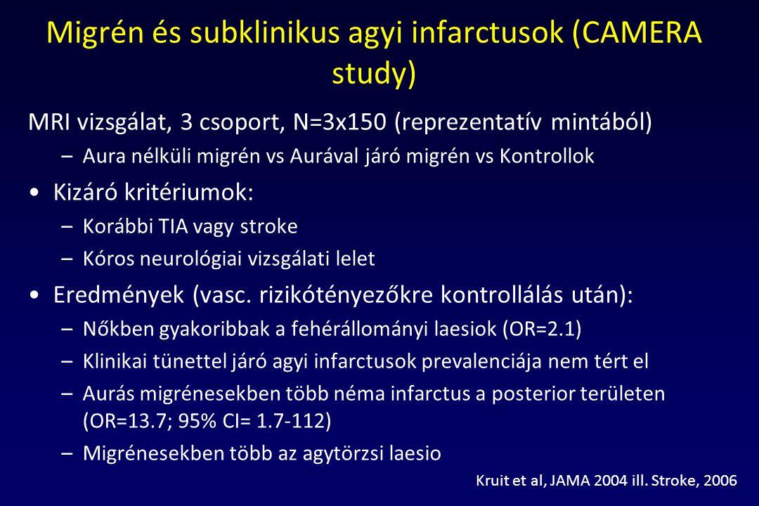 Migrén és subklinikus agyi infarctusok (CAMERA study) MRI vizsgálat, 3 csoport, N=3x150 (reprezentatív mintából) –Aura nélküli migrén vs Aurával járó