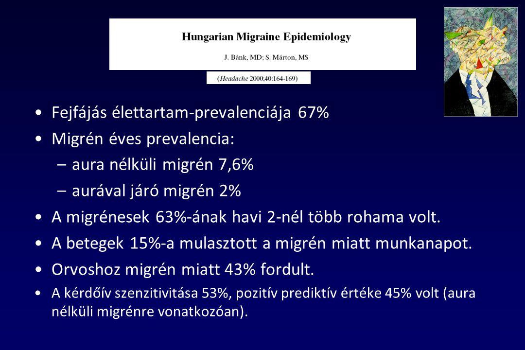 Fejfájás élettartam-prevalenciája 67% Migrén éves prevalencia: –aura nélküli migrén 7,6% –aurával járó migrén 2% A migrénesek 63%-ának havi 2-nél több
