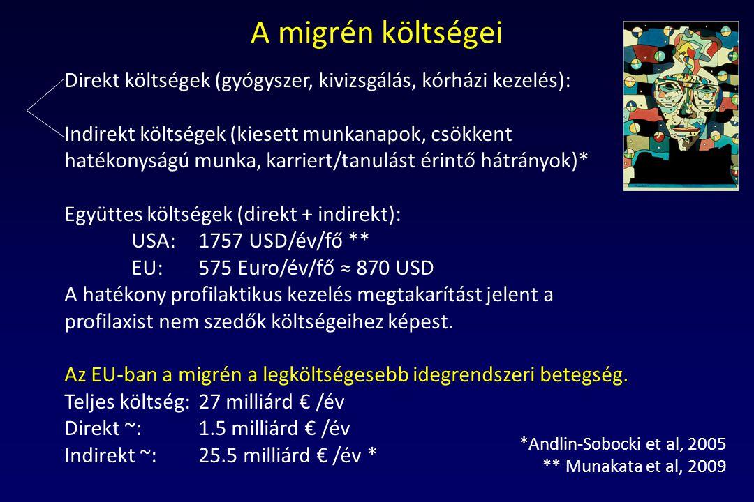 A migrén költségei Direkt költségek (gyógyszer, kivizsgálás, kórházi kezelés): Indirekt költségek (kiesett munkanapok, csökkent hatékonyságú munka, ka