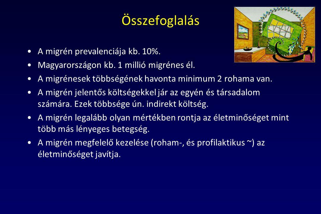 Összefoglalás A migrén prevalenciája kb. 10%. Magyarországon kb. 1 millió migrénes él. A migrénesek többségének havonta minimum 2 rohama van. A migrén