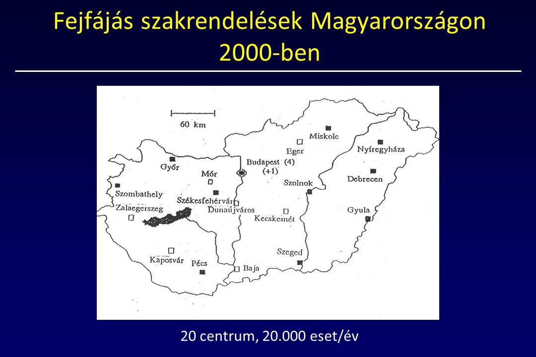 Fejfájás szakrendelések Magyarországon 2000-ben 20 centrum, 20.000 eset/év