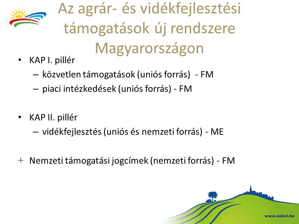 Az agrár- és vidékfejlesztési támogatások új rendszere Magyarországon KAP I. pillér – közvetlen támogatások (uniós forrás) - FM – piaci intézkedések (