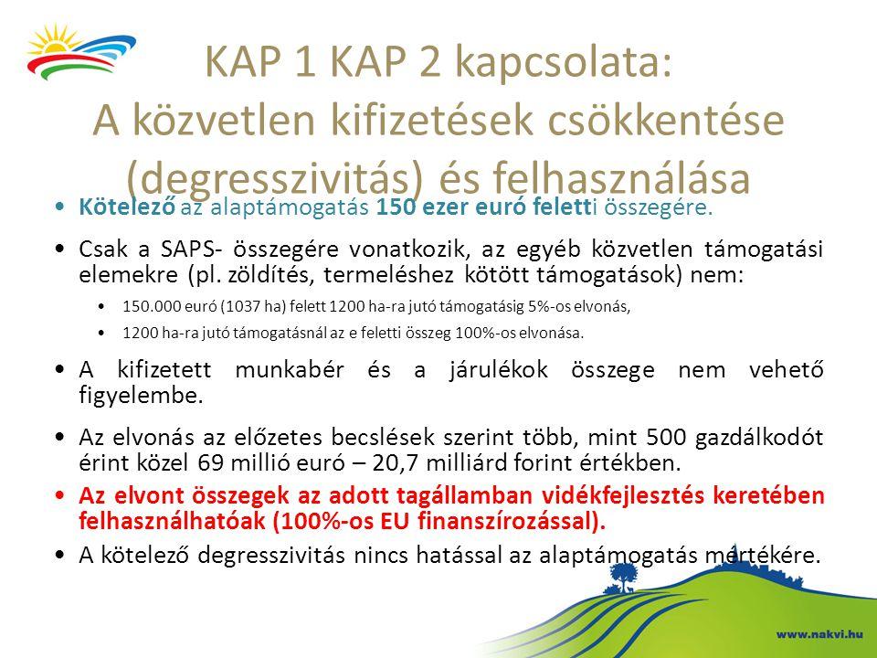 KAP 1 KAP 2 kapcsolata: A közvetlen kifizetések csökkentése (degresszivitás) és felhasználása Kötelező az alaptámogatás 150 ezer euró feletti összegér