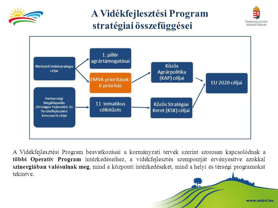 A Vidékfejlesztési Program stratégiai összefüggései A Vidékfejlesztési Program beavatkozásai a kormányzati tervek szerint szorosan kapcsolódnak a több