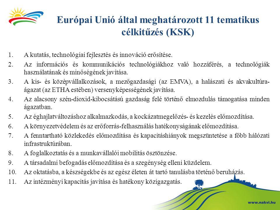 Európai Unió által meghatározott 11 tematikus célkitűzés (KSK) 1.A kutatás, technológiai fejlesztés és innováció erősítése. 2.Az információs és kommun