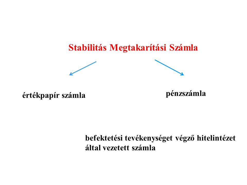 Stabilitás Megtakarítási Számla értékpapír számla pénzszámla befektetési tevékenységet végző hitelintézet által vezetett számla