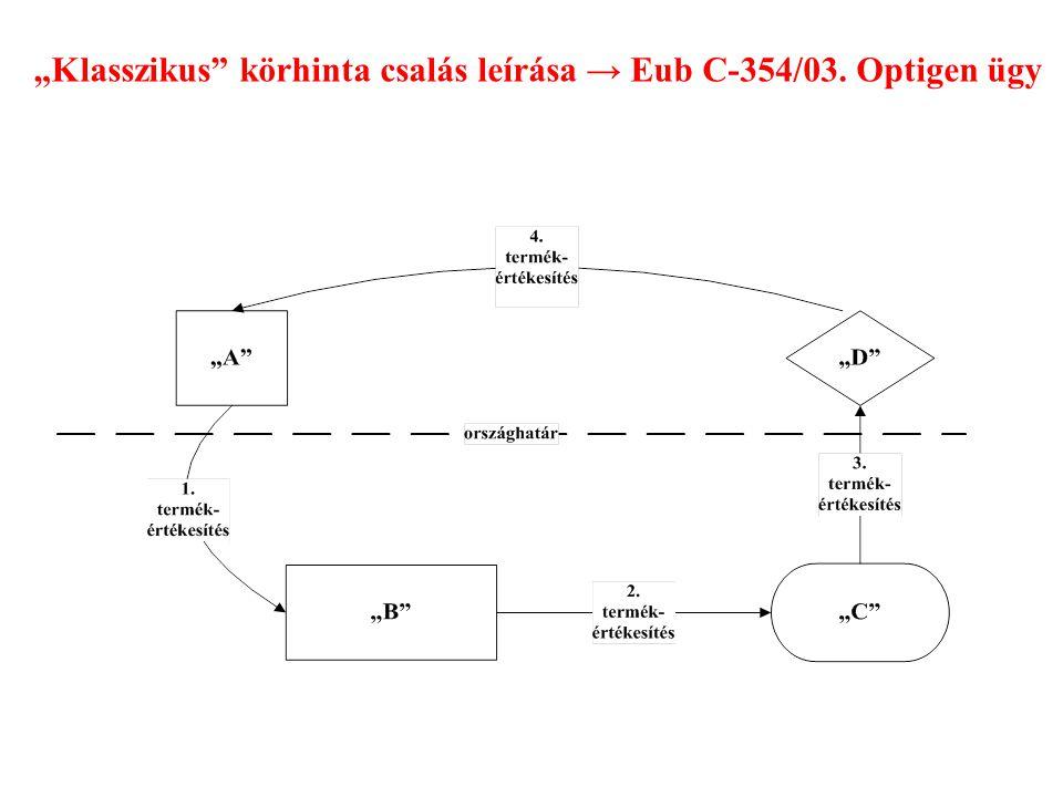 """""""Klasszikus"""" körhinta csalás leírása → Eub C-354/03. Optigen ügy"""
