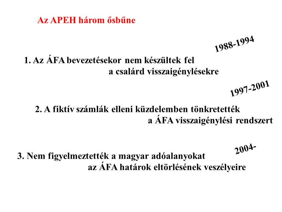 Az APEH három ősbűne 1. Az ÁFA bevezetésekor nem készültek fel a csalárd visszaigénylésekre 2. A fiktív számlák elleni küzdelemben tönkretették a ÁFA