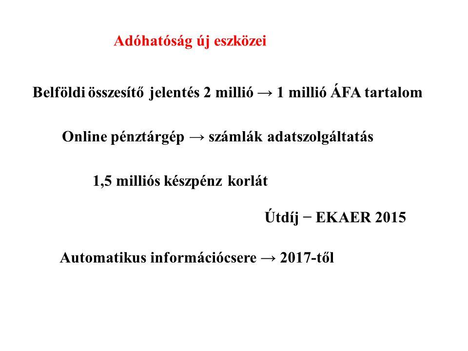 Adóhatóság új eszközei Belföldi összesítő jelentés 2 millió → 1 millió ÁFA tartalom Online pénztárgép → számlák adatszolgáltatás 1,5 milliós készpénz