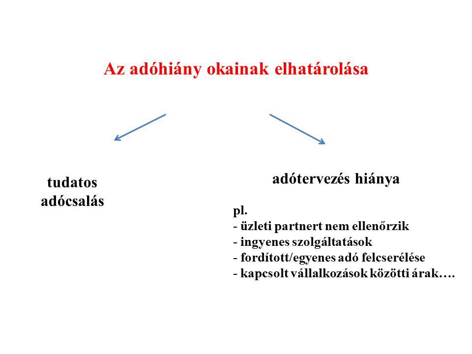 Az adóhiány okainak elhatárolása tudatos adócsalás adótervezés hiánya pl. - üzleti partnert nem ellenőrzik - ingyenes szolgáltatások - fordított/egyen