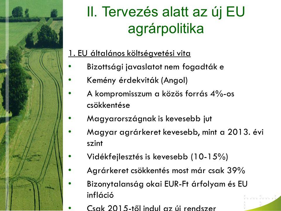 II. Tervezés alatt az új EU agrárpolitika 1.