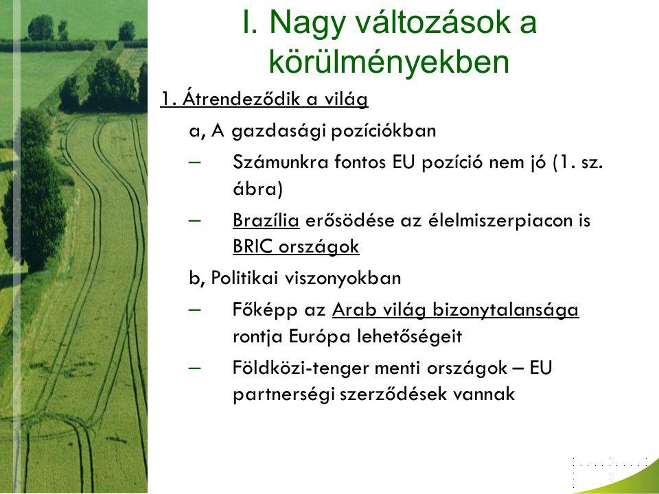 IV.2013.évi szabályozó változások 3. Változások a foglalkoztatási szabályokban Minimálbér 2013.