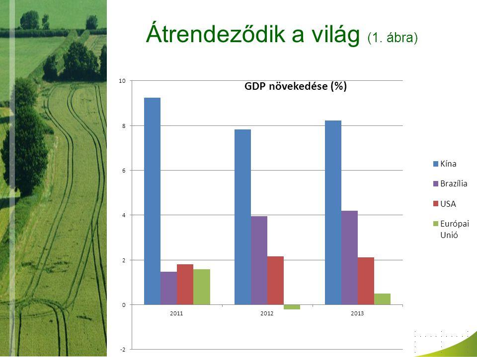 8.Agrár-érdekképviselet - politikai viszonylatok I.