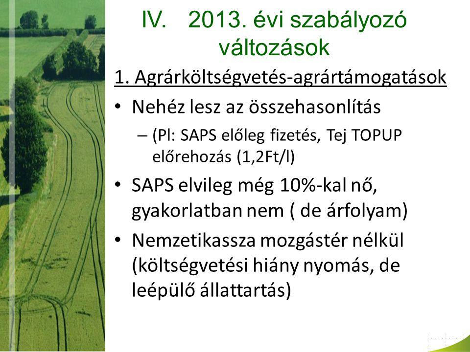 IV.2013. évi szabályozó változások 1.