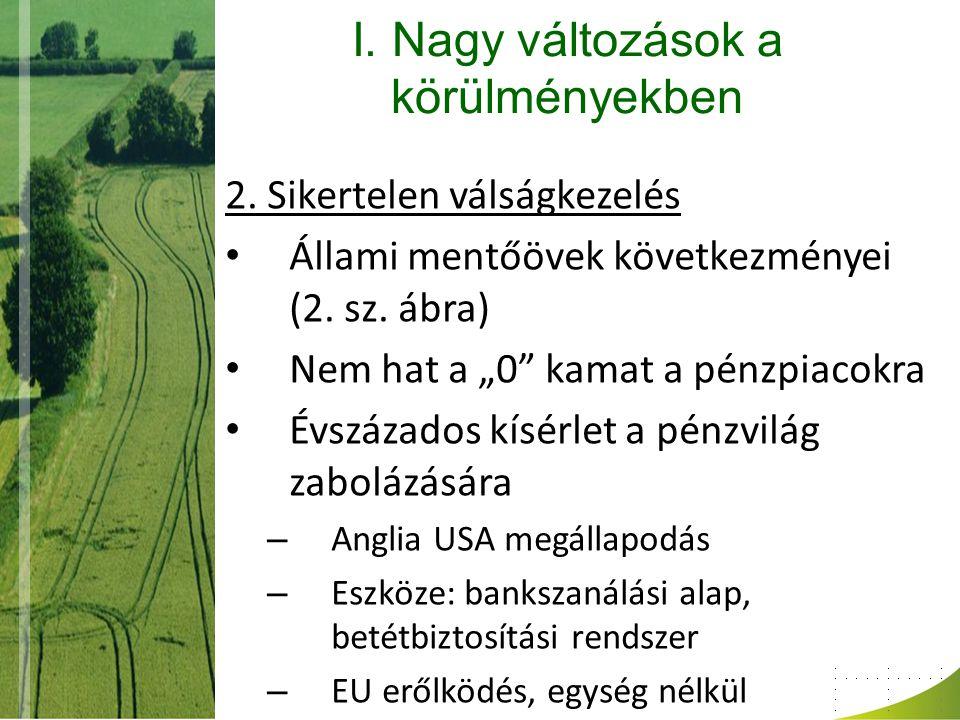 II.Tervezés alatt az új EU agrárpolitika 1.
