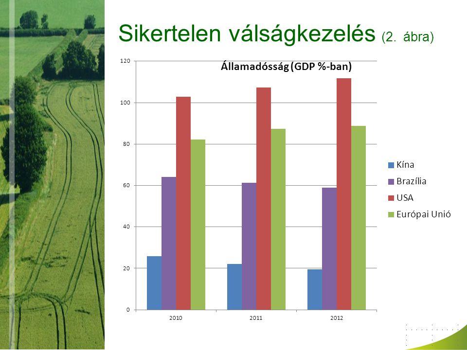 Kiemelés a Főtitkár előadásából 2010 január-február Ebben a ciklusban elintézendő ügyek: Földhasználat SAPS kifizetés Agrárkárenyhítés Mezőgazdasági Szövetkezők és Termelők Országos Szövetsége Politikai választások előtt