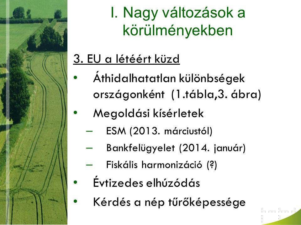 I.Nagy változások a körülményekben Magyarország bizonytalansága (2.