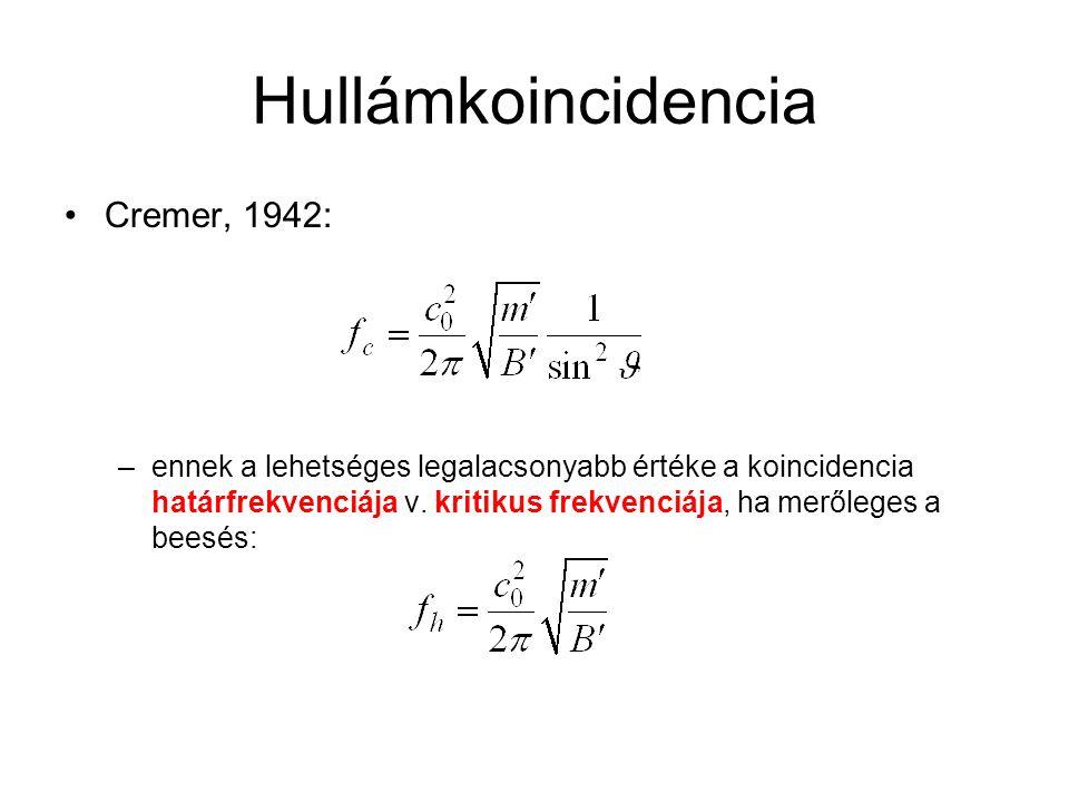Hullámkoincidencia Cremer, 1942: –ennek a lehetséges legalacsonyabb értéke a koincidencia határfrekvenciája v. kritikus frekvenciája, ha merőleges a b