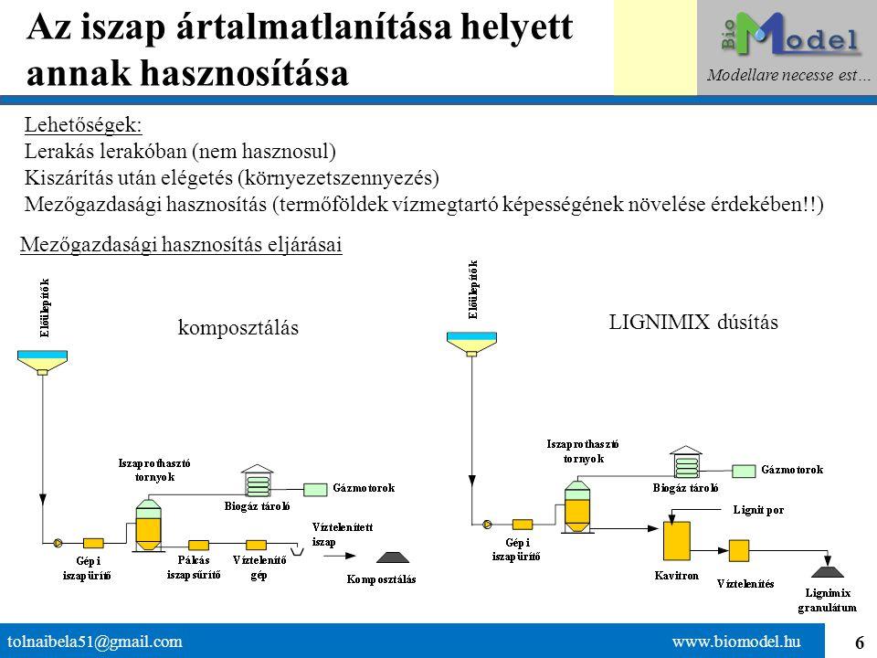 6 Az iszap ártalmatlanítása helyett annak hasznosítása tolnaibela51@gmail.com www.biomodel.hu Modellare necesse est… Lehetőségek: Lerakás lerakóban (nem hasznosul) Kiszárítás után elégetés (környezetszennyezés) Mezőgazdasági hasznosítás (termőföldek vízmegtartó képességének növelése érdekében!!) Mezőgazdasági hasznosítás eljárásai komposztálás LIGNIMIX dúsítás